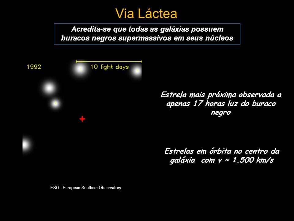 Via Láctea Acredita-se que todas as galáxias possuem buracos negros supermassivos em seus núcleos.