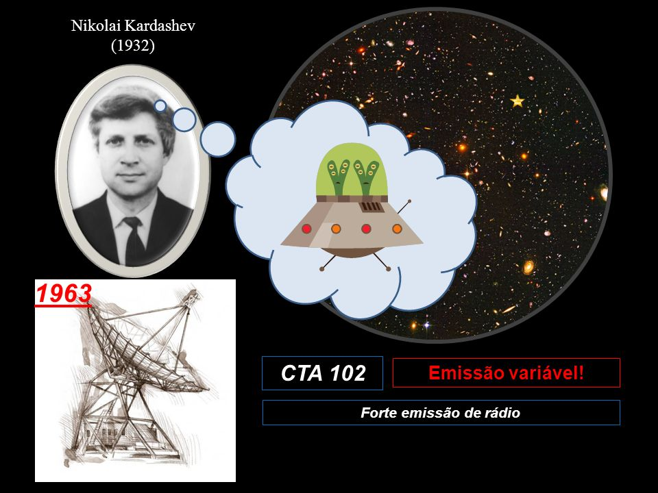 1963 CTA 102 Emissão variável! Nikolai Kardashev (1932)