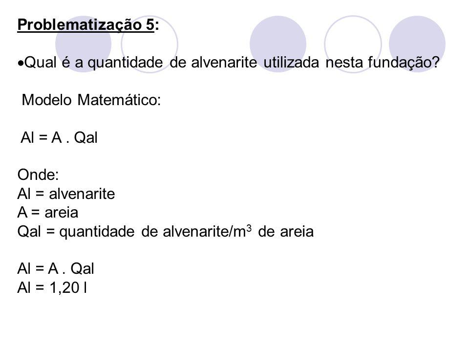 Problematização 5: Qual é a quantidade de alvenarite utilizada nesta fundação Modelo Matemático: