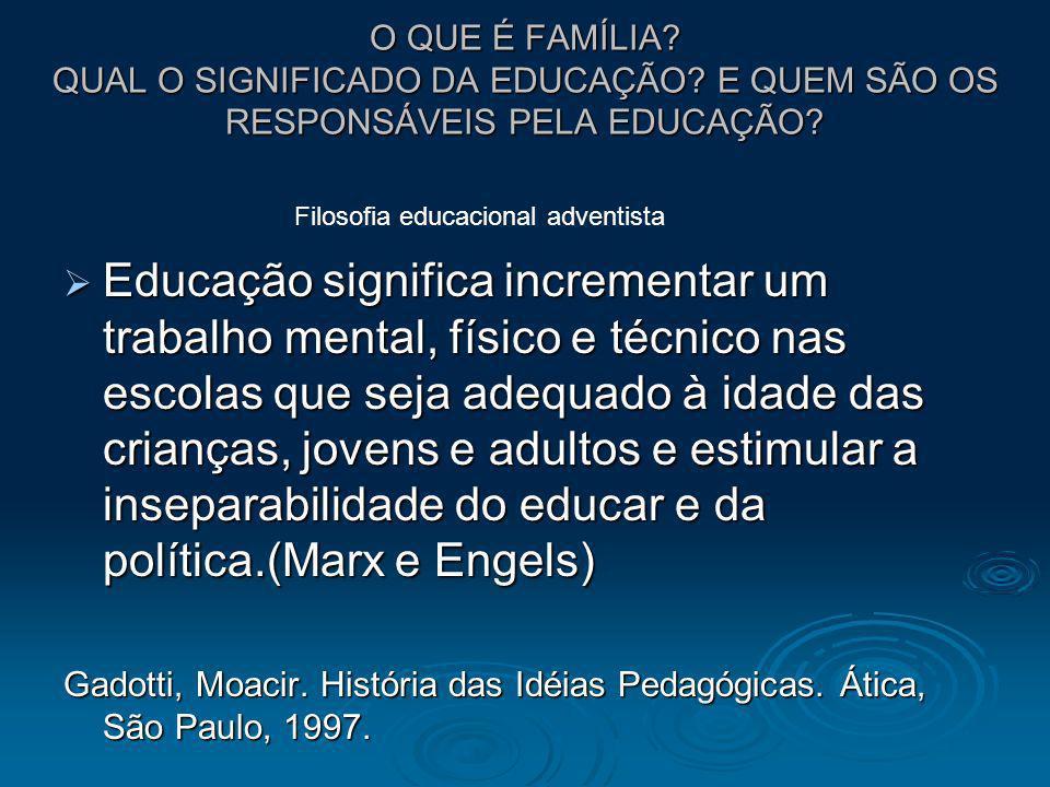 O QUE É FAMÍLIA. QUAL O SIGNIFICADO DA EDUCAÇÃO