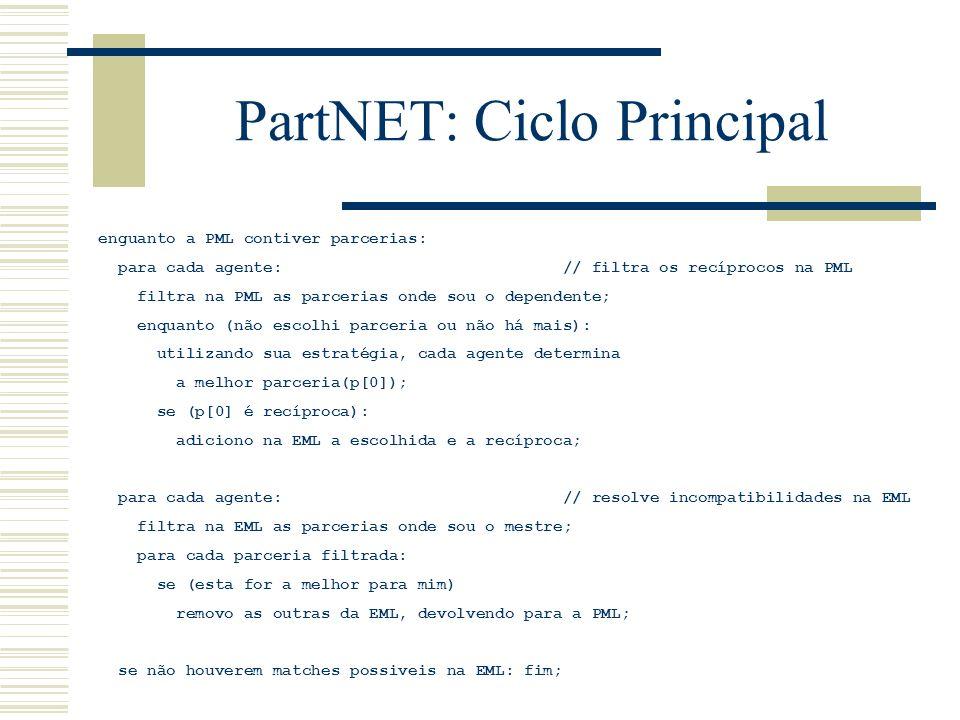 PartNET: Ciclo Principal
