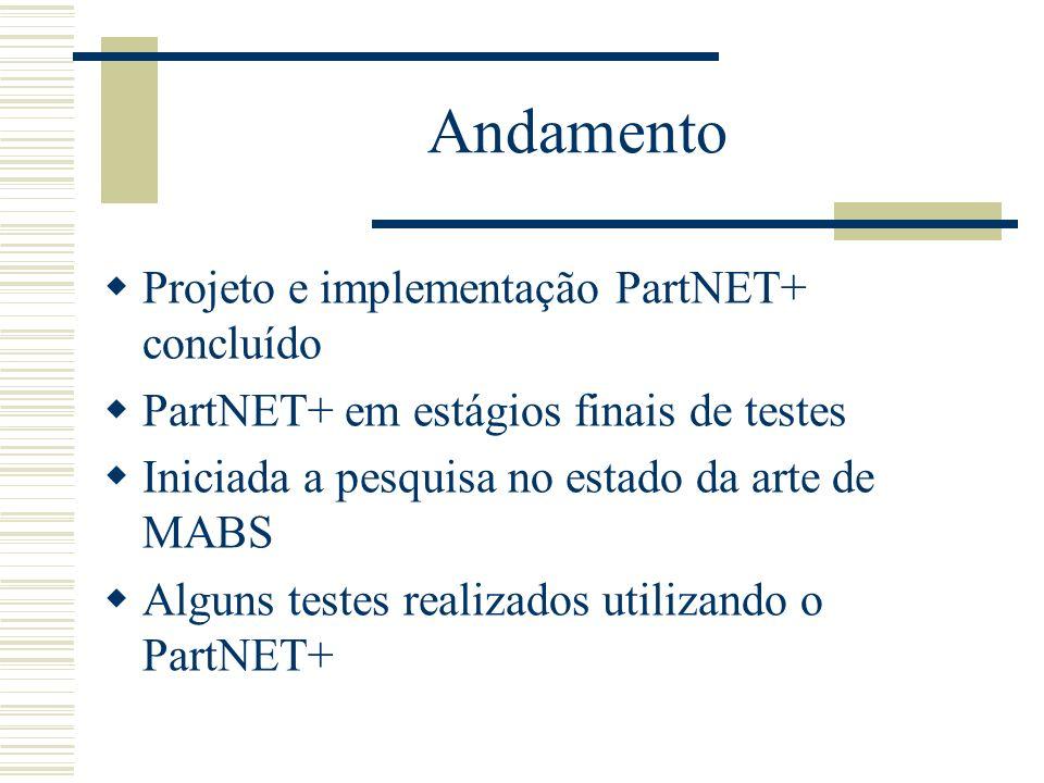 Andamento Projeto e implementação PartNET+ concluído