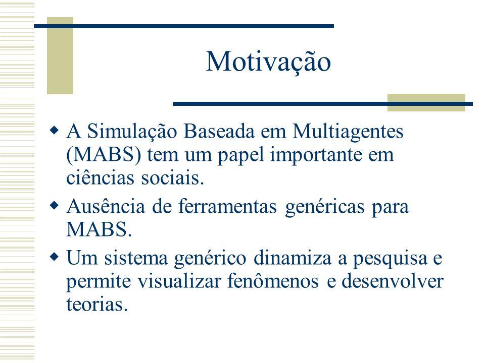 MotivaçãoA Simulação Baseada em Multiagentes (MABS) tem um papel importante em ciências sociais. Ausência de ferramentas genéricas para MABS.