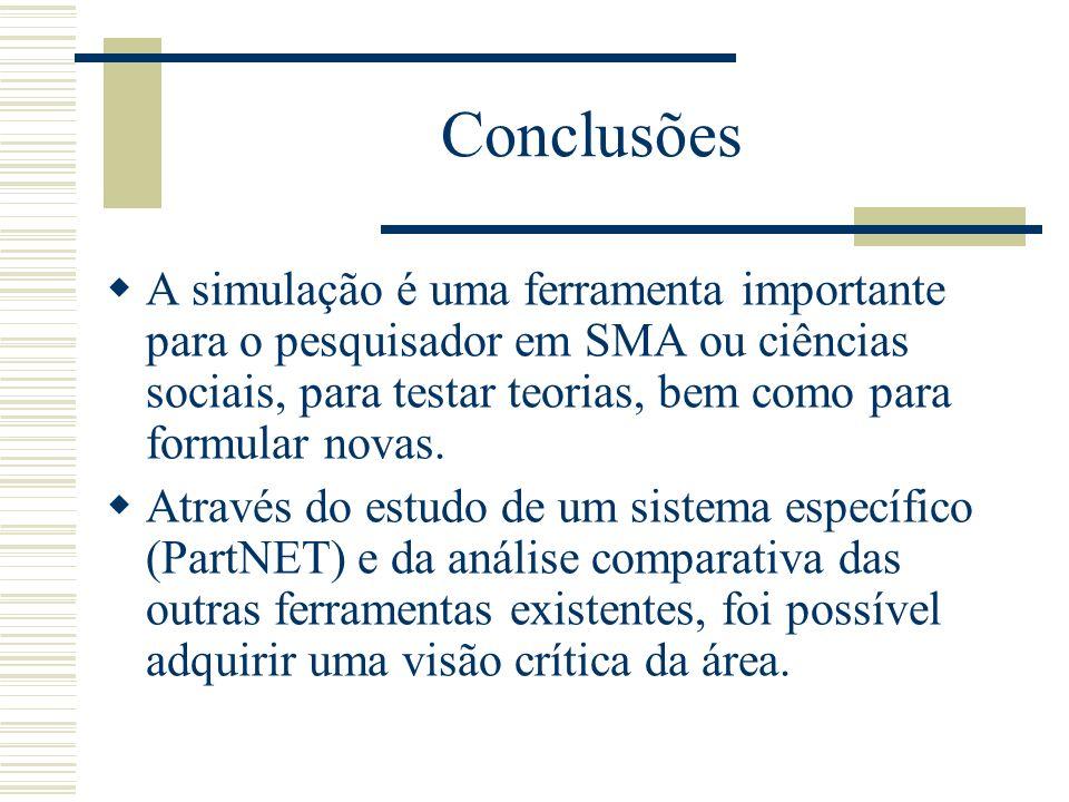 Conclusões A simulação é uma ferramenta importante para o pesquisador em SMA ou ciências sociais, para testar teorias, bem como para formular novas.