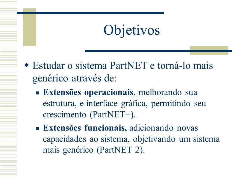 Objetivos Estudar o sistema PartNET e torná-lo mais genérico através de: