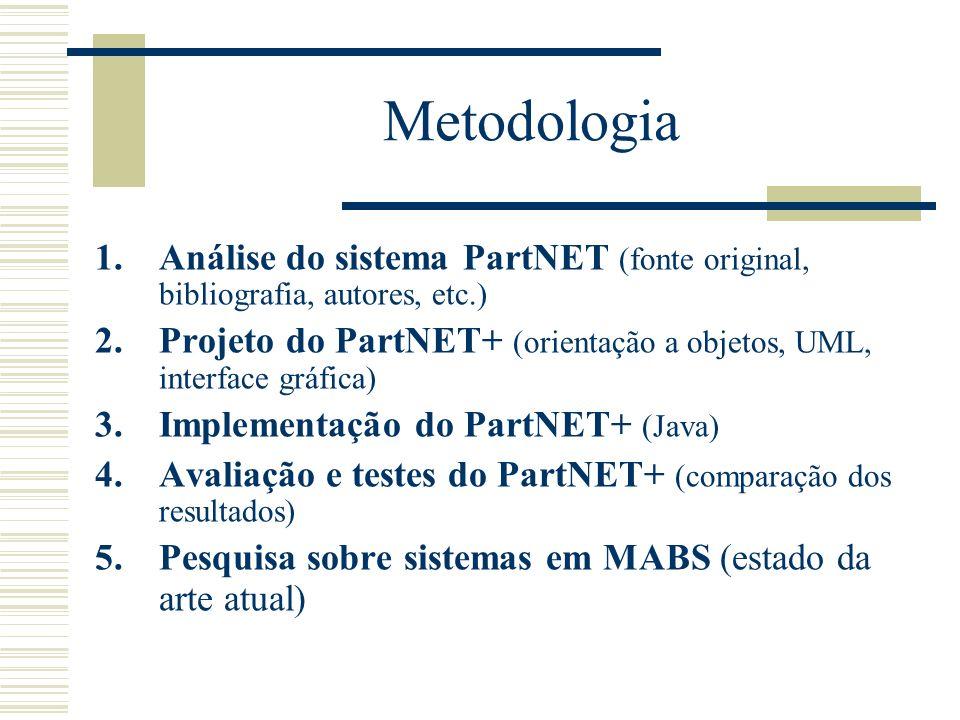 Metodologia Análise do sistema PartNET (fonte original, bibliografia, autores, etc.)