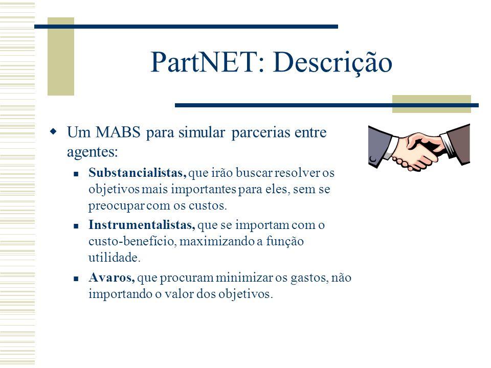 PartNET: Descrição Um MABS para simular parcerias entre agentes: