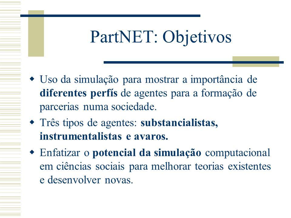PartNET: ObjetivosUso da simulação para mostrar a importância de diferentes perfís de agentes para a formação de parcerias numa sociedade.