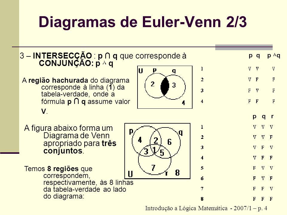 Introduo a lgica matemtica ppt carregar 4 diagramas ccuart Image collections