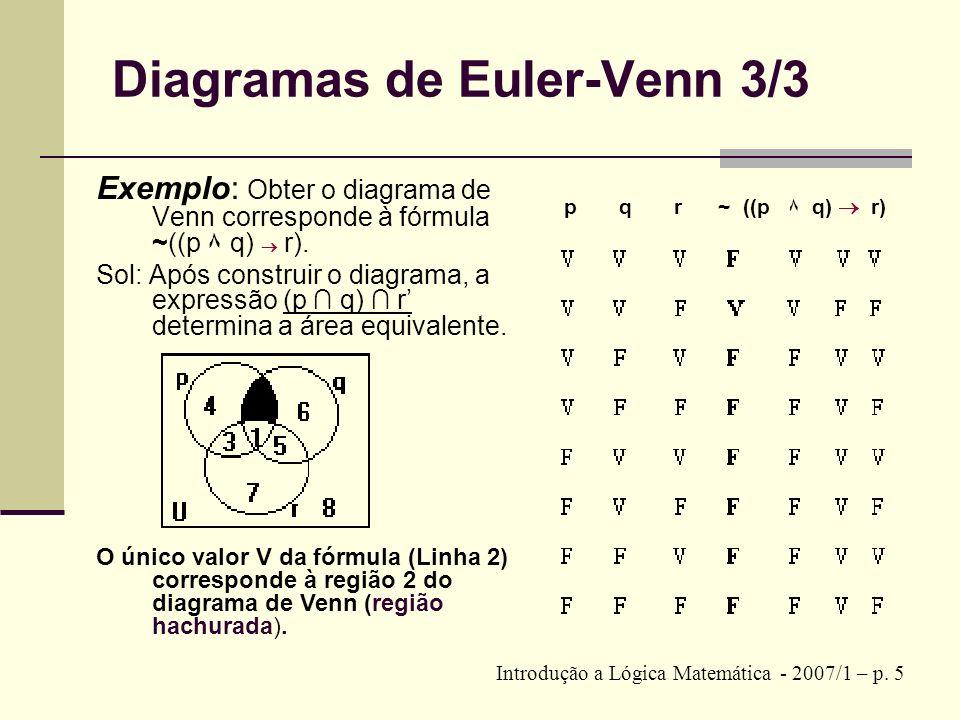 Diagramas de Euler-Venn 3/3