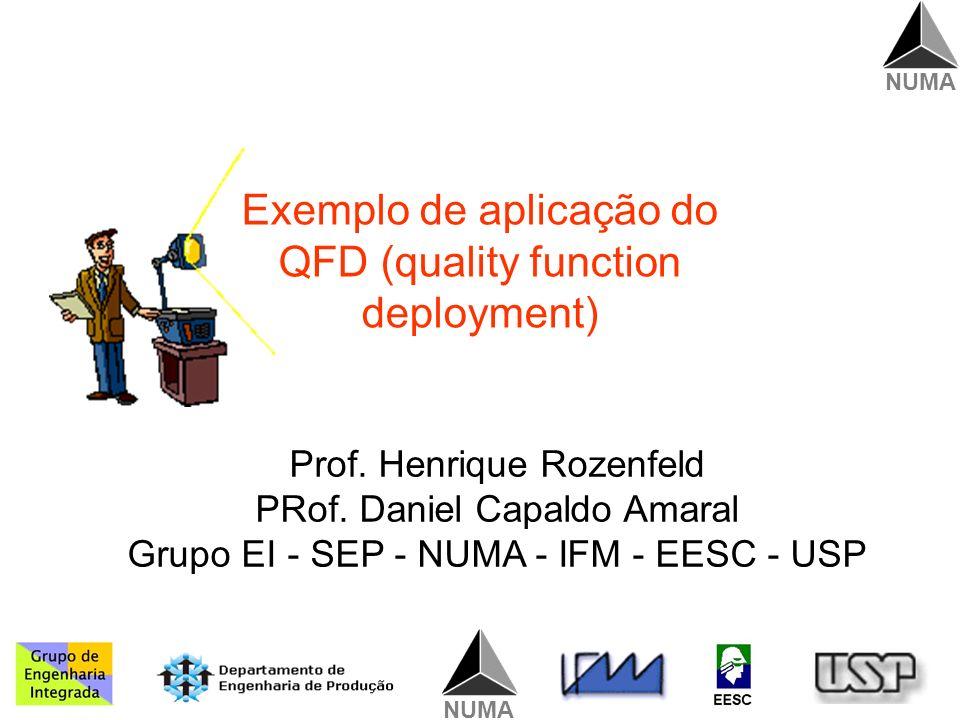 Exemplo de aplicação do QFD (quality function deployment)