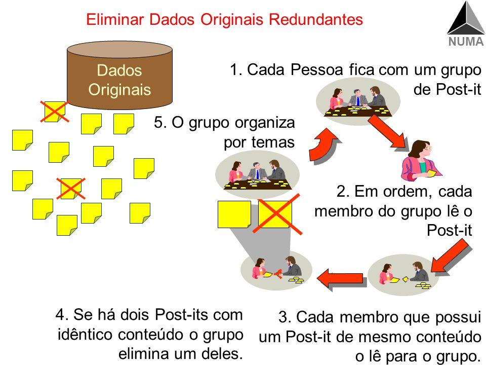 Eliminar Dados Originais Redundantes