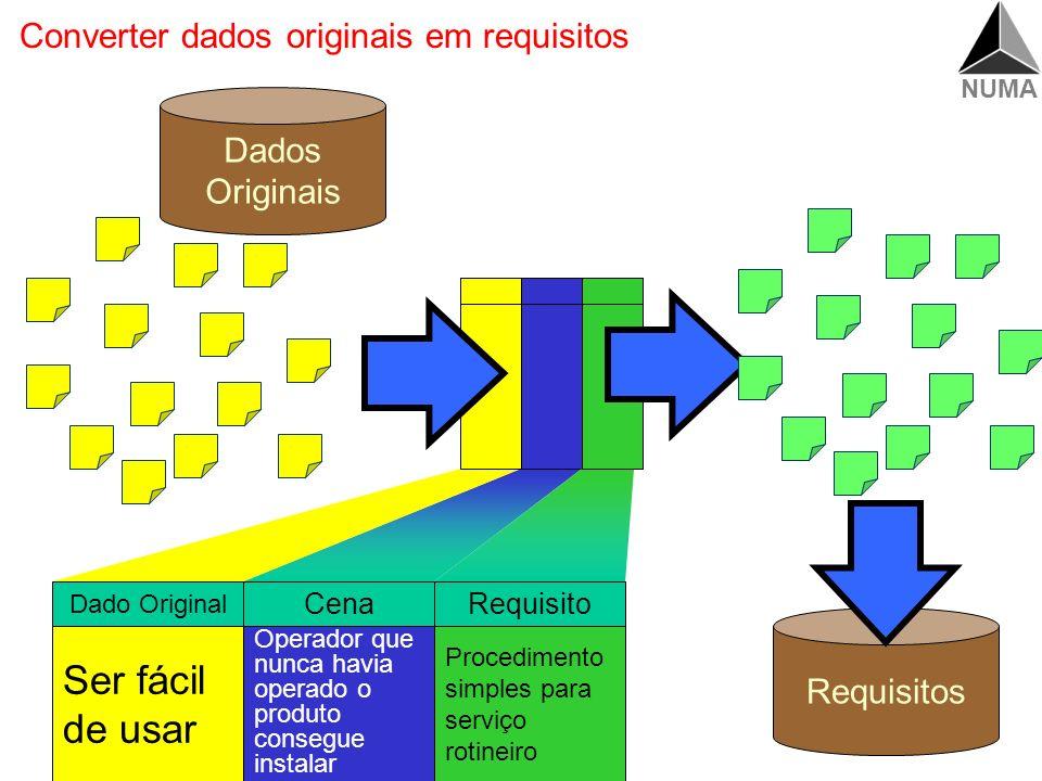 Converter dados originais em requisitos