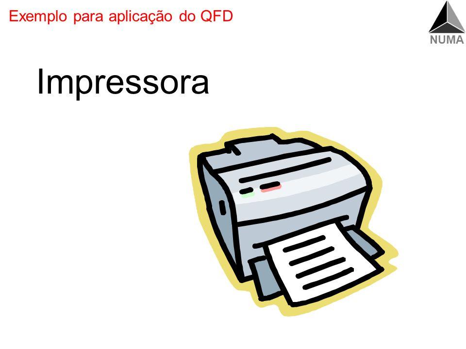 Exemplo para aplicação do QFD