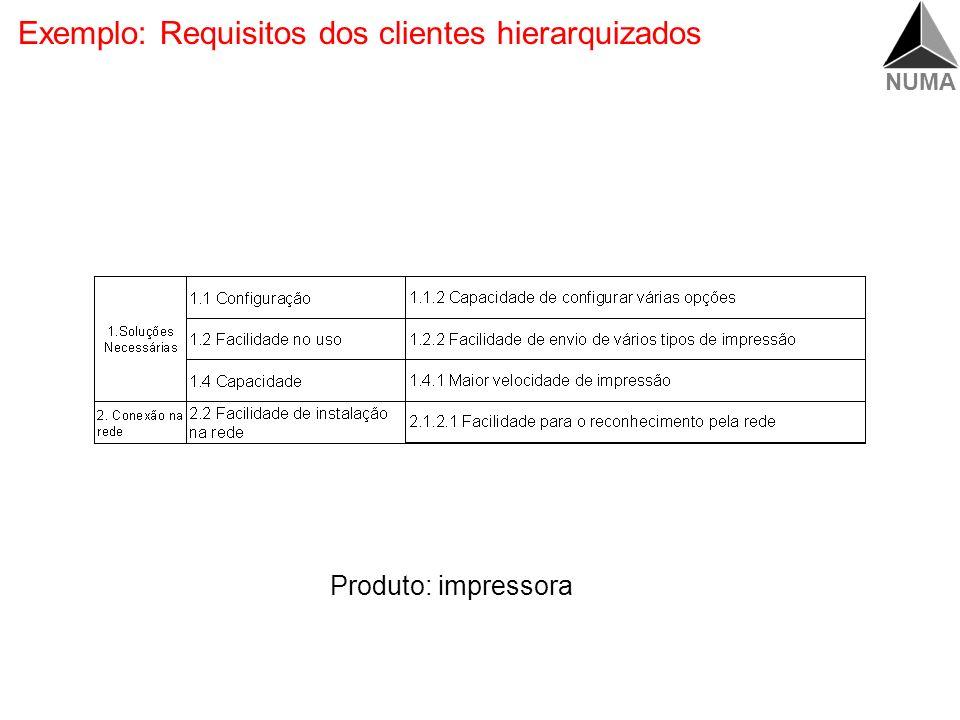 Exemplo: Requisitos dos clientes hierarquizados