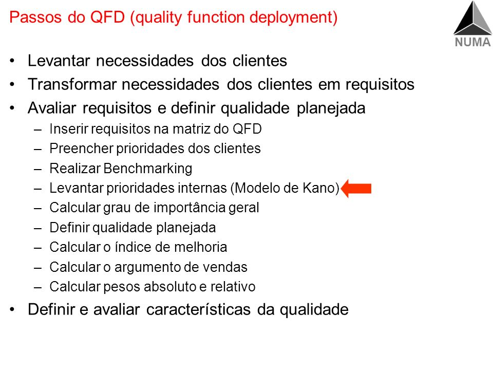 Passos do QFD (quality function deployment)