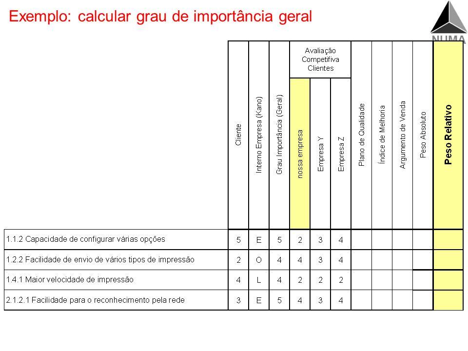 Exemplo: calcular grau de importância geral