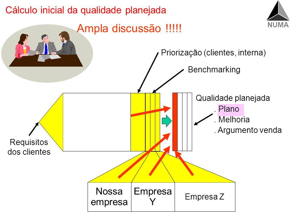 Cálculo inicial da qualidade planejada