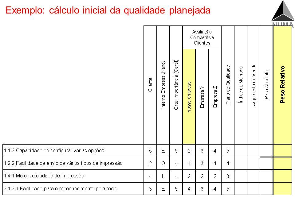 Exemplo: cálculo inicial da qualidade planejada