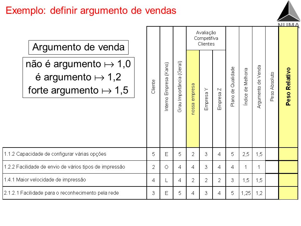 Exemplo: definir argumento de vendas