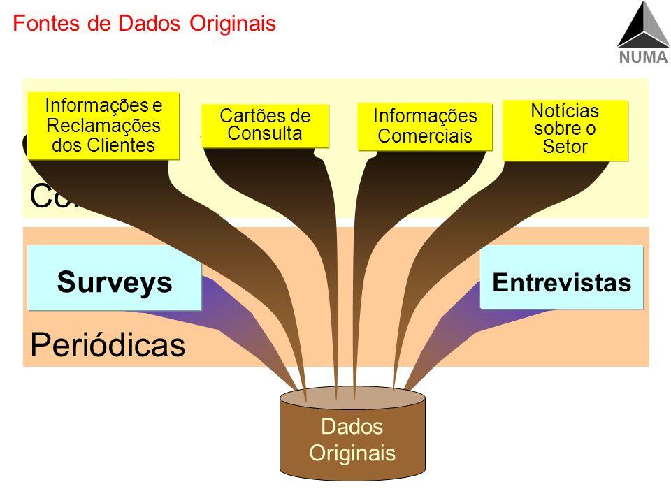 Fontes de Dados Originais