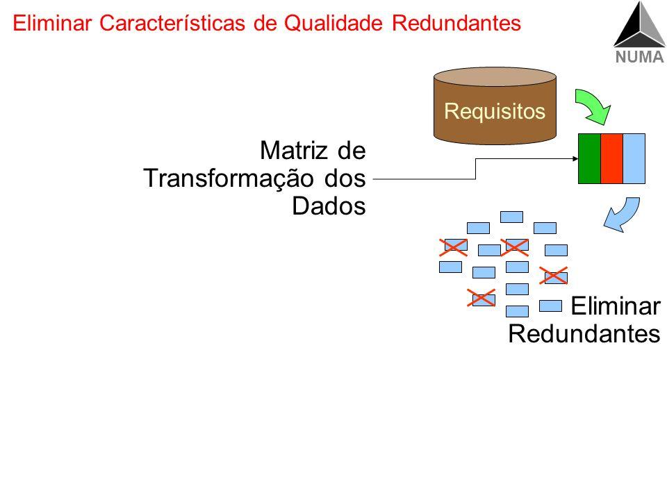 Eliminar Características de Qualidade Redundantes
