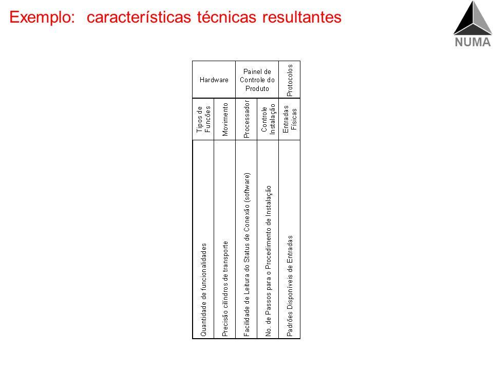 Exemplo: características técnicas resultantes