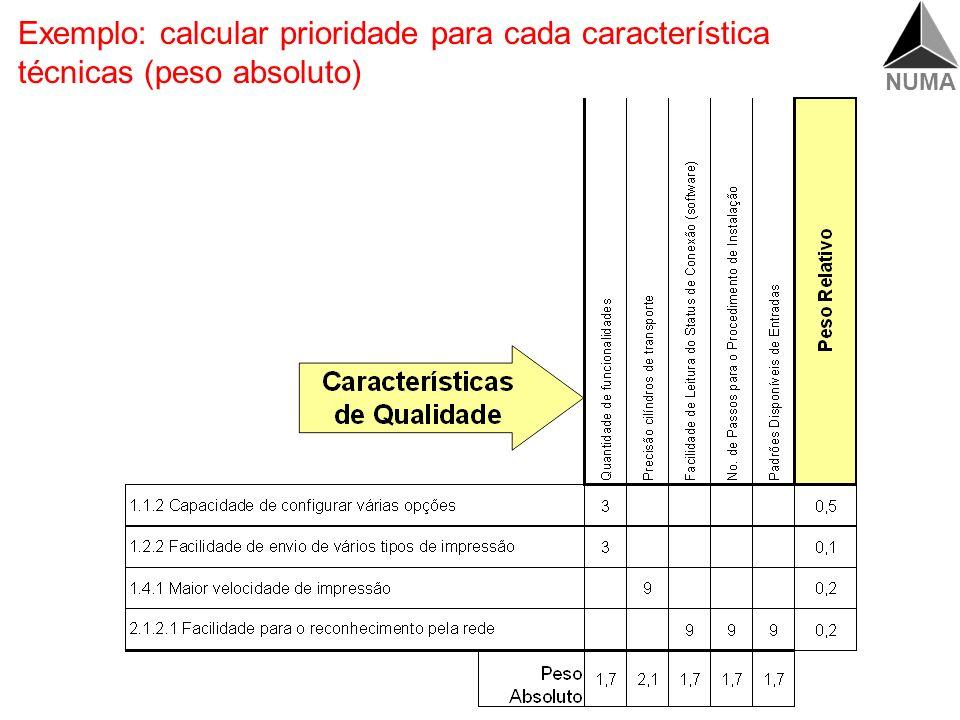 Exemplo: calcular prioridade para cada característica técnicas (peso absoluto)