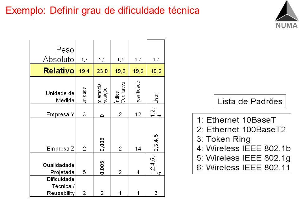 Exemplo: Definir grau de dificuldade técnica