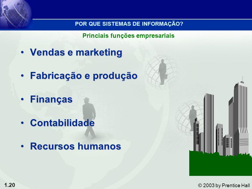 Vendas e marketing Fabricação e produção Finanças Contabilidade