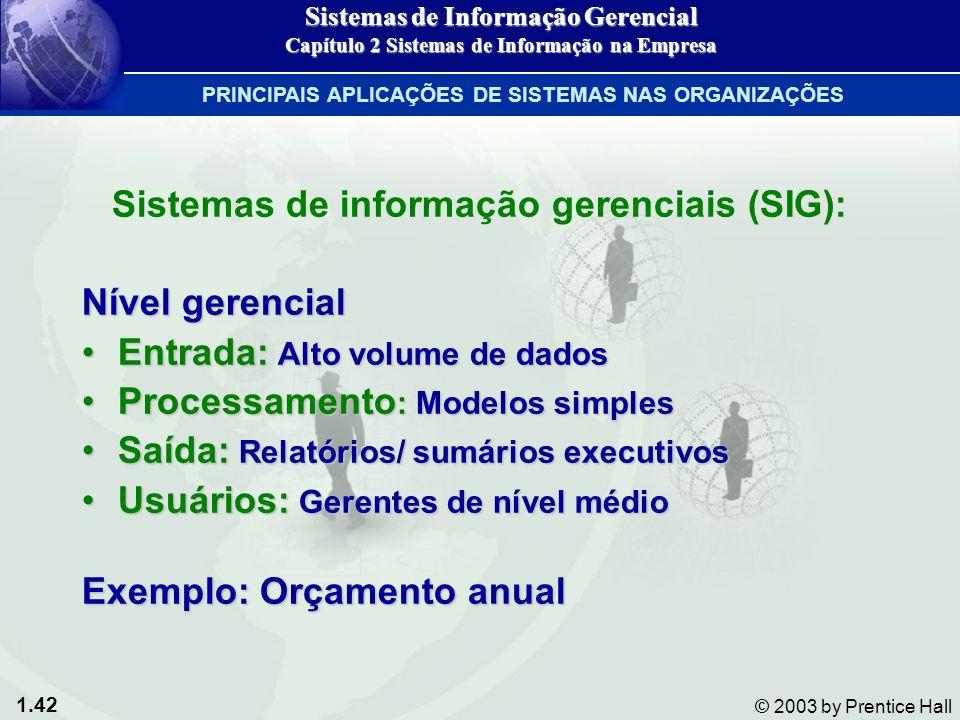 Sistemas de informação gerenciais (SIG):