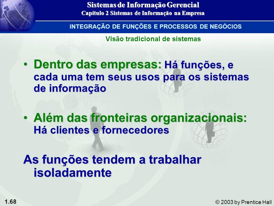 Além das fronteiras organizacionais: Há clientes e fornecedores