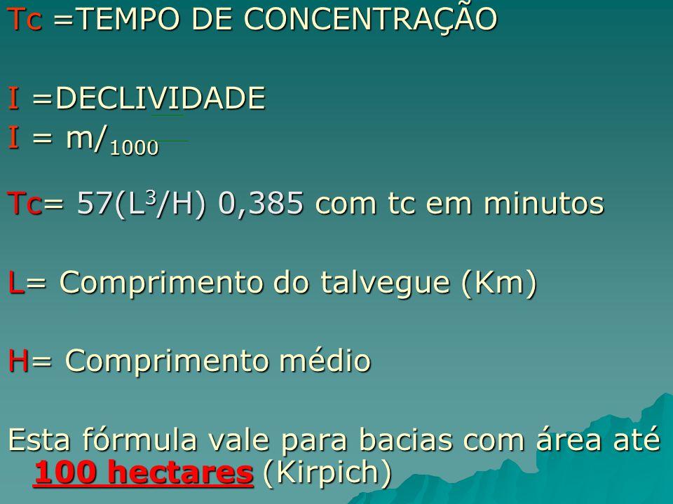 Tc =TEMPO DE CONCENTRAÇÃO