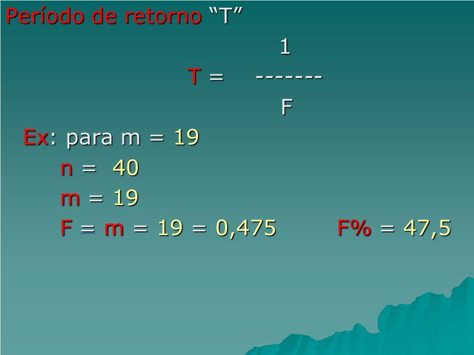Período de retorno T 1. T = ------- F. Ex: para m = 19.