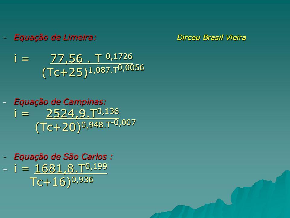 Equação de Limeira: Dirceu Brasil Vieira