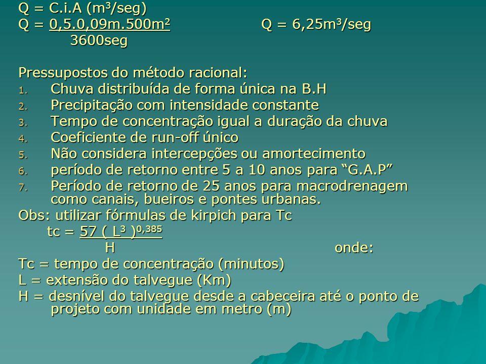 Q = C.i.A (m3/seg)Q = 0,5.0,09m.500m2 Q = 6,25m3/seg. 3600seg. Pressupostos do método racional: Chuva distribuída de forma única na B.H.