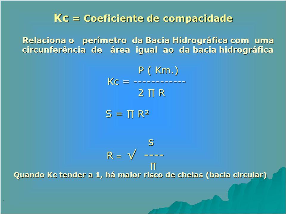 Kc = Coeficiente de compacidade