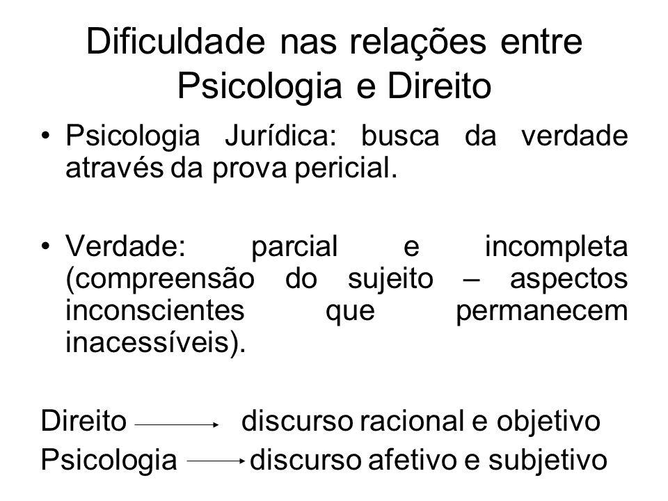 Dificuldade nas relações entre Psicologia e Direito