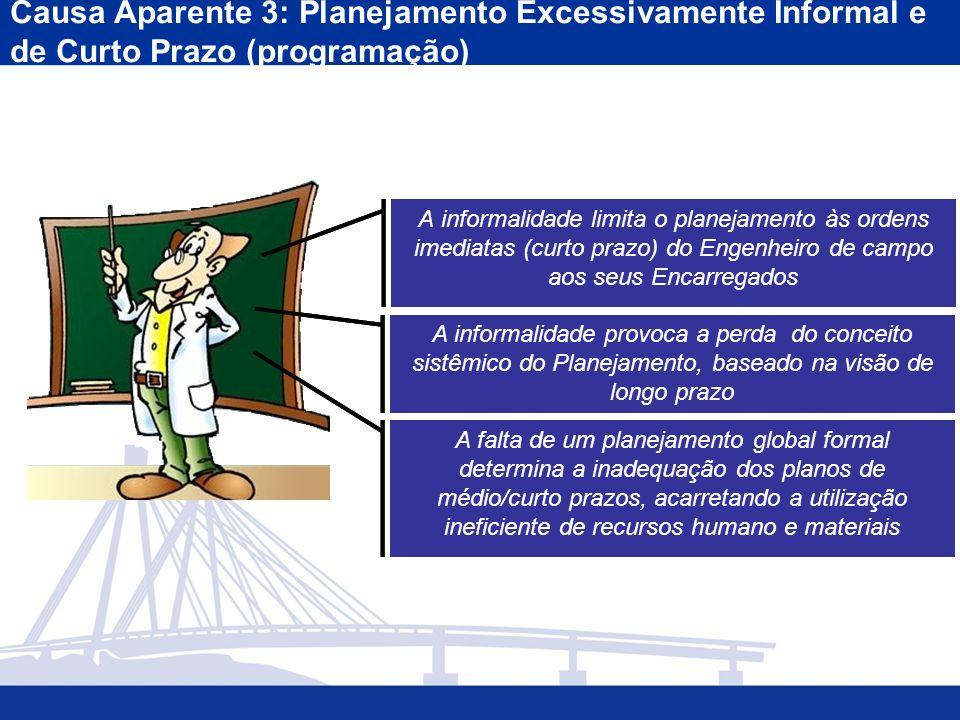 Causa Aparente 3: Planejamento Excessivamente Informal e de Curto Prazo (programação)