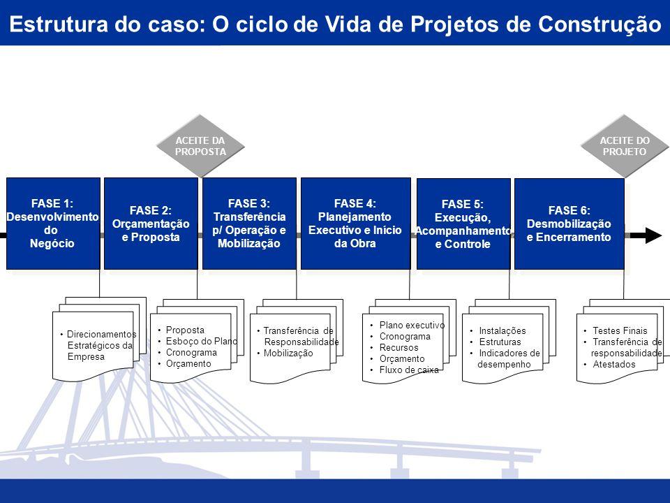 Estrutura do caso: O ciclo de Vida de Projetos de Construção