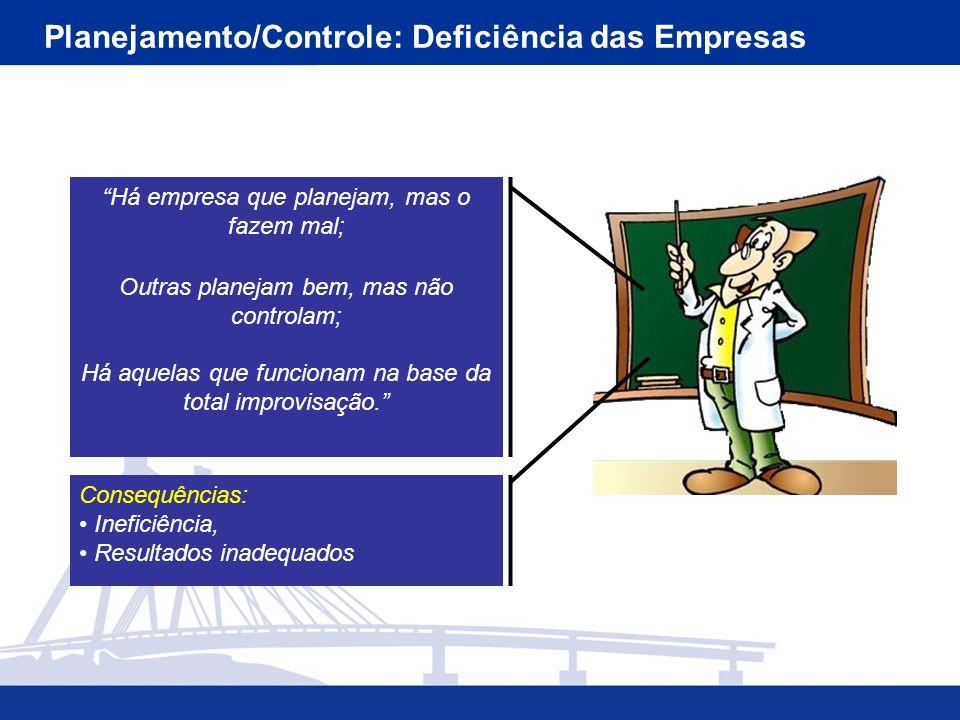 Planejamento/Controle: Deficiência das Empresas