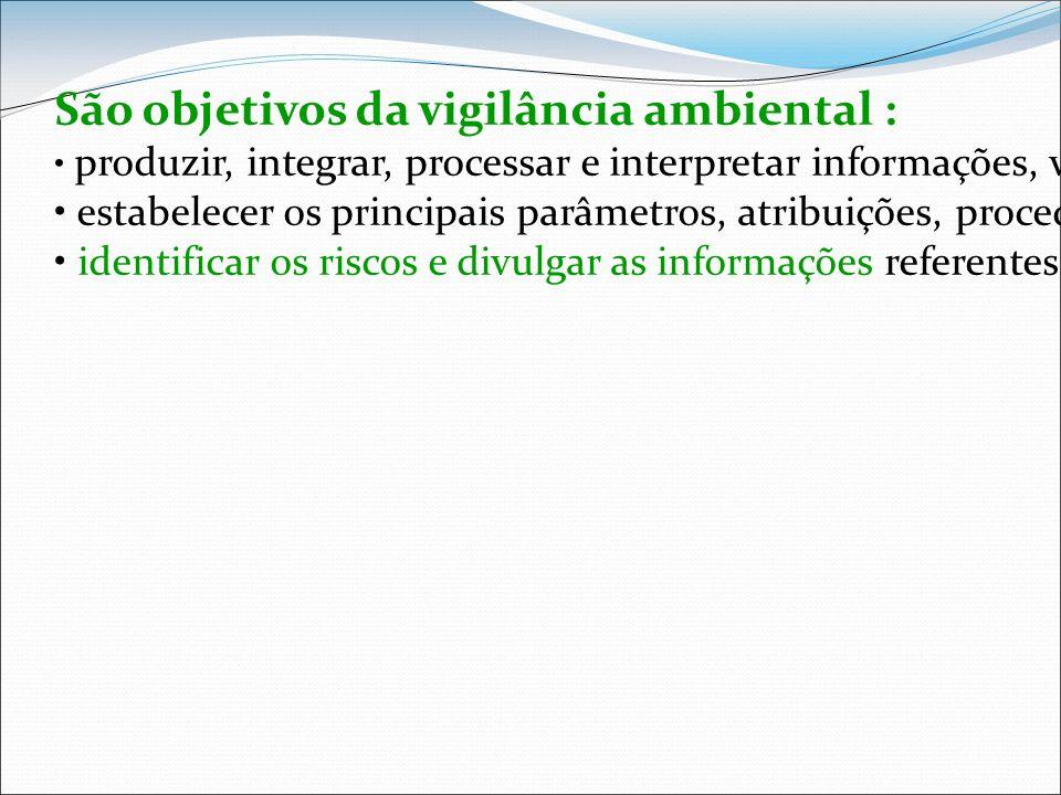 São objetivos da vigilância ambiental :