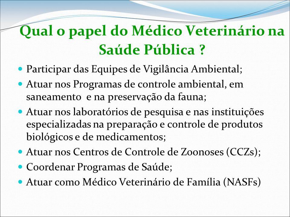Qual o papel do Médico Veterinário na Saúde Pública