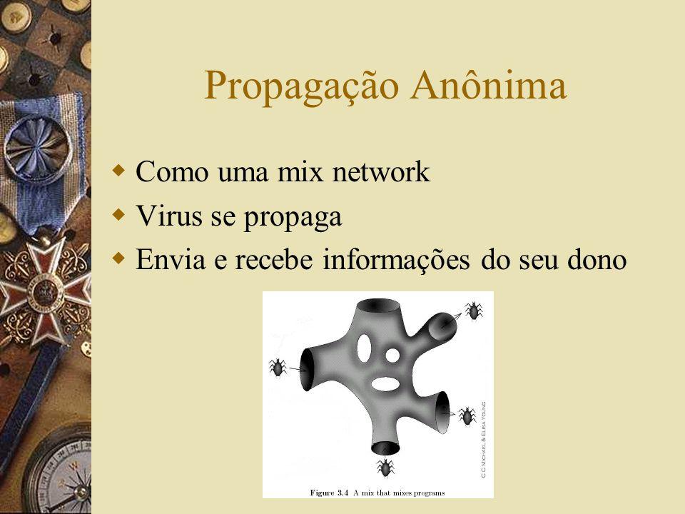 Propagação Anônima Como uma mix network Virus se propaga
