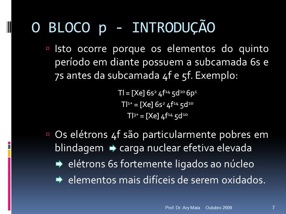 O BLOCO p - INTRODUÇÃO Isto ocorre porque os elementos do quinto período em diante possuem a subcamada 6s e 7s antes da subcamada 4f e 5f. Exemplo: