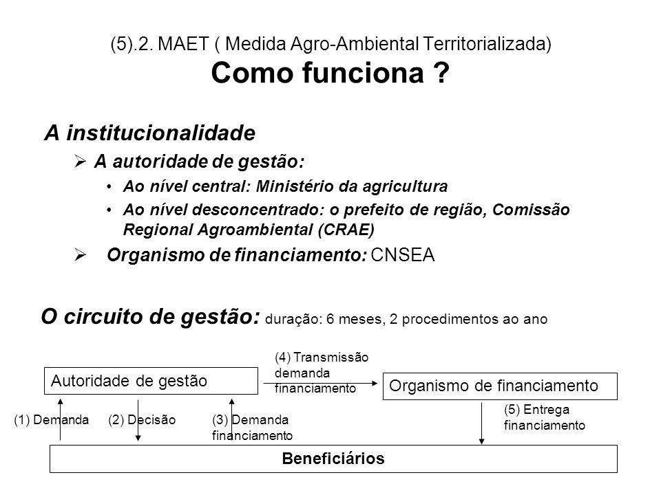 (5).2. MAET ( Medida Agro-Ambiental Territorializada) Como funciona