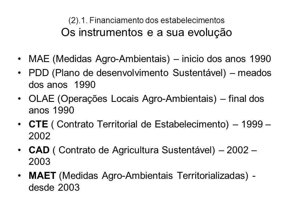 MAE (Medidas Agro-Ambientais) – inicio dos anos 1990