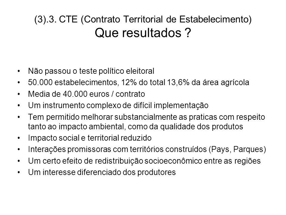 (3).3. CTE (Contrato Territorial de Estabelecimento) Que resultados