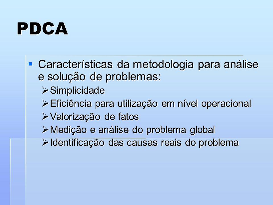 PDCA Características da metodologia para análise e solução de problemas: Simplicidade. Eficiência para utilização em nível operacional.