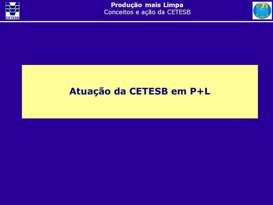 Atuação da CETESB em P+L